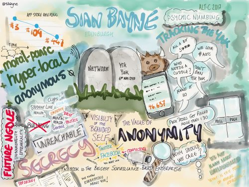 The death of a network: data and anonymity on campus