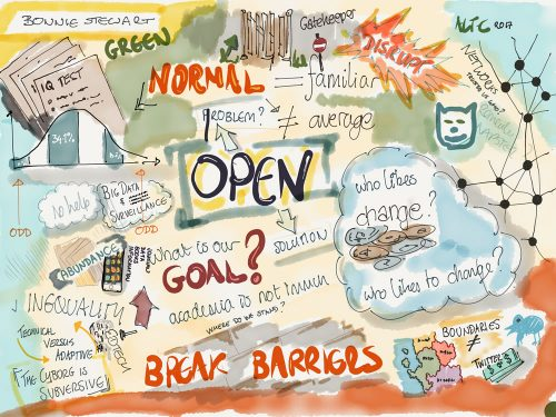 Keynote: Bonnie Stewart – The new norm(al): Confronting what open means for higher education